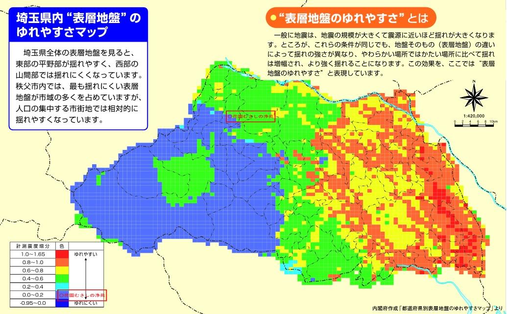 表層地盤,埼玉県